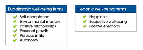 Eudaimonic and Hedonic